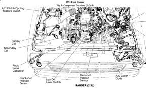 1993 ford ranger engine stopped suddenly no spark 92 Ford Ranger Wiring Diagram 92 Ford Ranger Wiring Diagram #47 1992 ford ranger wiring diagram