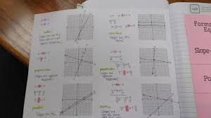 give them nastier equations to rearrange 2 pre type parallel perpendicular neither so they can simply circle the correct word