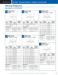 furnace transformer wiring diagram and transformer jpg wiring 220 480 To Transformer Wiring furnace transformer wiring diagram and 2009 01 06 153726 page 147 jpg 480 to 240 Transformer Wiring