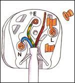 wiring a plug Wiring A Plug wrap wire clockwise around the pillar wiring a plugin
