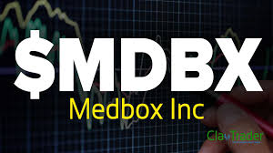 Mdbx Stock Chart Technical Analysis For 08 26 15