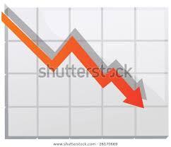 Loss Chart Royalty Free Stock Image