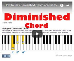 Diminished Chord Chart Piano Diminished Chord