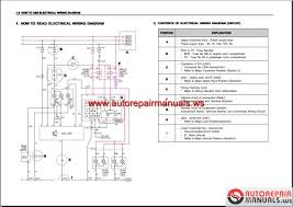 mobile home electrical wiring diagrams mobile manufactured home electrical wiring diagram lebronxi on mobile home electrical wiring diagrams