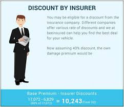 Car Insurance Quotes Online Free Stunning 48 Fresh Cheapest Online Car Insurance Quotes Photos