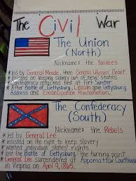 best american civil war images civil wars the civil war anchor chart 5th grade