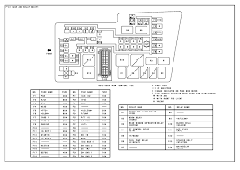 mazda cx 5 radio wiring diagram new 2006 mazda 3 fuse box diagram 2008 mazda 3 fuse box location mazda cx 5 radio wiring diagram beautiful 2008 mazda 6 fuse box diagram 1997 mazda b2300