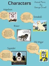 Essay On Animal Farm By George Orwell Buy Essays Animal Farm