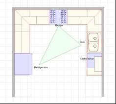 kitchen design layout. astounding kitchen design work triangle 91 about remodel cabinets with layout