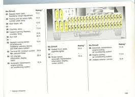 54 zafira fuse box questions & answers (with pictures) fixya Vauxhall Zafira Fuse Box Diagram 2004 which one is the fuse for the radio and the car stereo please is a vauxhall zafira 05 vauxhall corsa fuse box layout 2004