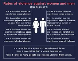 About Family Violence Domestic Violence Victoria