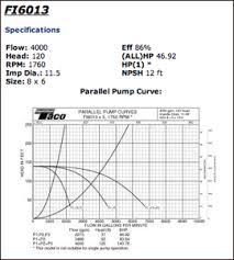 Taco Pump Sizing Chart Pump Selection Pump Selection Taco