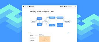 Org Chart Plus Salesforce Introducing Lucidchart For Quip Lucidchart Blog