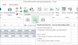 Percentage Chart Excel Best Excel Tutorial Chart With Number And Percentage