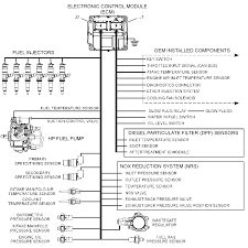 cat 3406 ecm wiring diagram solidfonts caterpillar ecm wiring harness solidfonts
