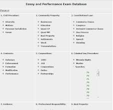 improve your california bar exam performance test essay scores