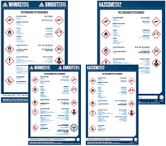 Tdg Symbols Chart Globally Harmonized Systems Ghs Workplace Posters