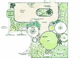 Small Picture Garden Design Drawing In