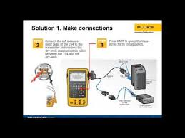 vote no on auto calibration using fluke 744 fluke calibration webinar automating and documenting temperature calibration