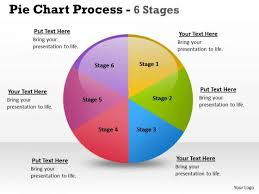Marketing Diagram Pie Chart Process 6 Stages Strategic