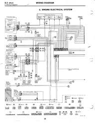 subaru baja wiring diagram change your idea wiring diagram subaru baja fuse box wiring library rh 57 akszer eu 2006 subaru baja radio wiring diagram 2003 subaru baja wiring diagram