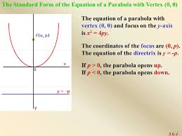 the standard form of the equation of a parabola with vertex 0 0