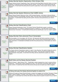 Dewey Decimal Worksheet Worksheet Fun And Printable