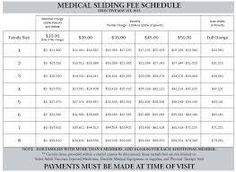Humalog Sliding Scale Chart Pdf 31 Unbiased Insulin Sliding Scale Formula