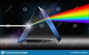 Light Through A Prism Optics Physics The White Light Shines Through The Prism