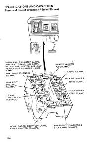 82 F150 Fuse Box Diagram Ford F-150 Fuse Panel Layout