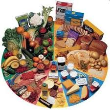 Рациональное питание принципы основы меню нормы Особенности рационального питания