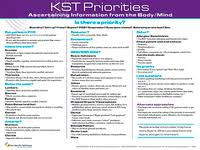 Kst Value Chart Kst Priorities Reference Chart Updated 2015 Koren