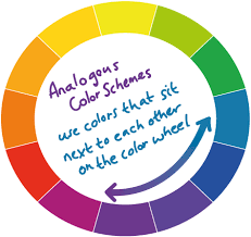 Color theory tips about color harmony - analogous colors sit next to each  other on the