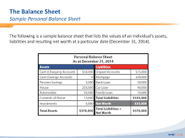 Sample Personal Balance Sheet Chapter 1 Financial Statements Personal Accounting Ppt