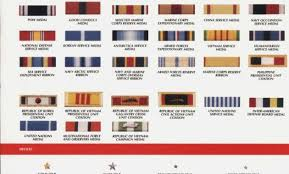 Navy Medals Chart Military Ribbon Order Chart Air Force Ribbon Rack Order