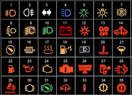 Bmw Dashboard Warning Lights Chart Bmw Warning Lights Bmw Dash Indicator Lights Bmw Adl Light Bulbs