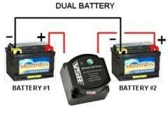 dual battery isolator wiring diagram wiring diagram motorhome battery isolator wiring diagram jodebal