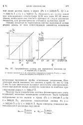 Контрольный опыт Большая Энциклопедия Нефти и Газа статья  28