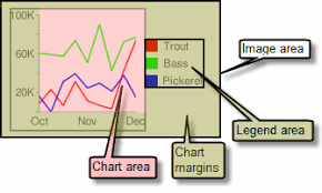 Google Charts Transparent Background Chart Feature List Image Charts Google Developers