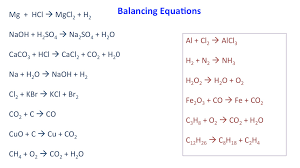 deriving empirical and molecular formulae the percentage of an element in a compound can be calculated from the relative mass of the element in the formula