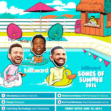 Download Singles Chart Billboard Hot 100 02 July 2016 Dance