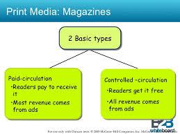 print media vs electronic essay best electronics  essay on newspaper n