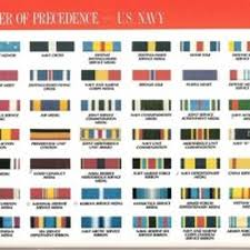 army decorations and awards