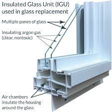 glass replacement for home windows