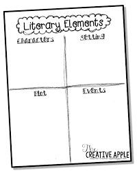 Literary Elements Anchor Chart Literary Elements The Creative Apple Teaching Resources
