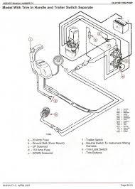 mercruiser trim sender wiring wiring diagram expert trim sender wiring diagram wiring diagram list mercruiser digital trim sender wiring diagram mercruiser trim sender wiring