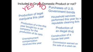 What Is Not Included In Gdp What Is Included In Gdp And What Is Excluded