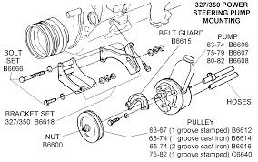 corvette power steering pump diagram wiring diagram for you • 327 350 power steering pump mounting diagram view chicago rh chicagocorvette net corvette power steering hose c6 corvette power steering pump