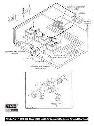 48 volt yamaha wiring diagram wiring diagram shrutiradio club car wiring diagram 36 volt at Yamaha Electric Golf Cart Club Car Wiring Diagram