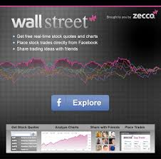 Zecco Launches App To Let You Trade Stocks View Realtime